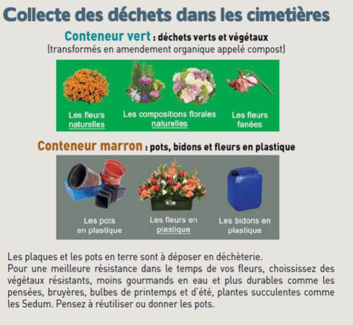 Collecte déchets dans cimetières 44 Sud Retz Atlantique
